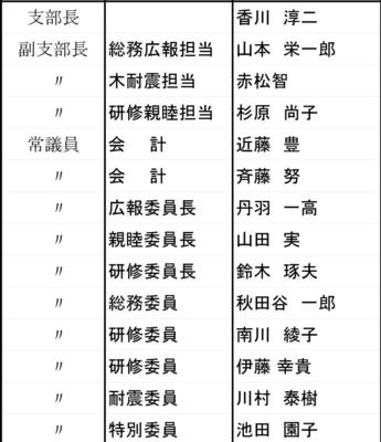 役員名簿30-1.jpg